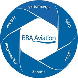 BBA Aviation